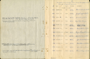 pages from Lt. Preston Clark's payroll records, including information regarding the deaths of POWs