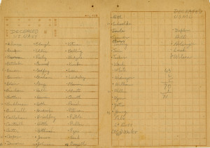 Lt. Preston Clark's records of U.S. Navy and U.S.M.C. deaths